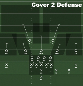 cover-2-defense